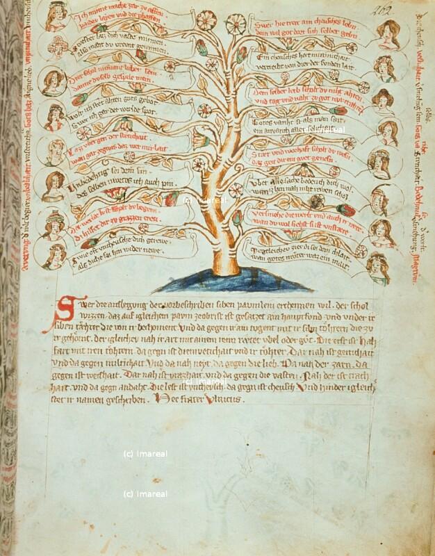 Baum der Tugend und des Lasters